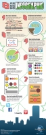 8-steps-to-create-an-infographic_50291939c011e