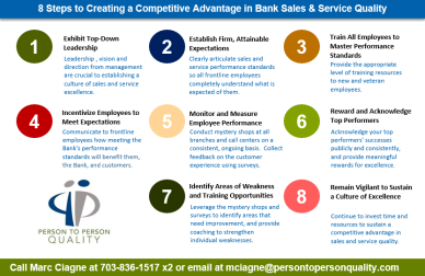 Infographic-8-Steps-to-Creating-a-Competitive-Advantage-in-Bank-Sales-Service-Quality